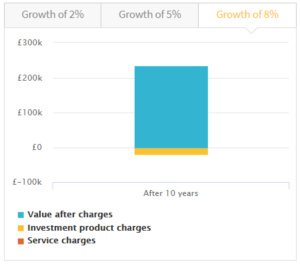 Negative Transactional Charges FE Analytics